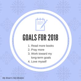 1. Read more books2. Pray more3. Work toward my long-term goals4. Love myself