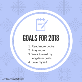 1. Read more books2. Pray more3. Work toward my long-term goals4. Love myself
